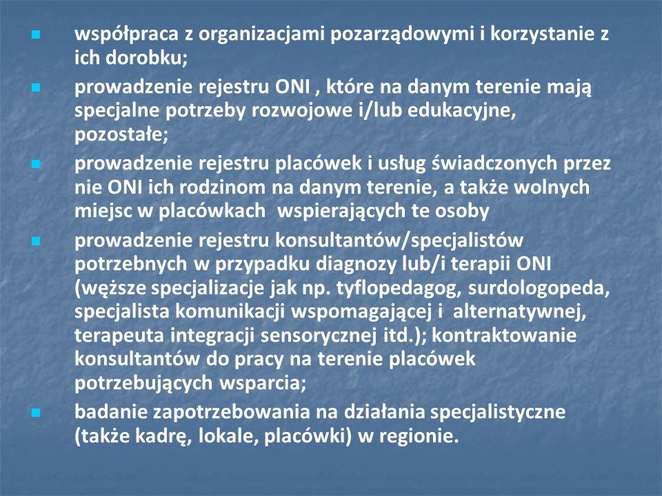 współpraca z organizacjami pozarządowymi i korzystanie z ich dorobku;
