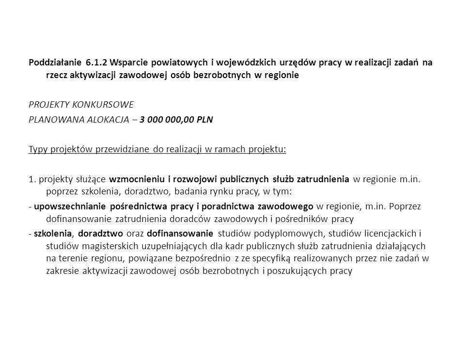 Poddziałanie 6.1.2 Wsparcie powiatowych i wojewódzkich urzędów pracy w realizacji zadań na rzecz aktywizacji zawodowej osób bezrobotnych w regionie