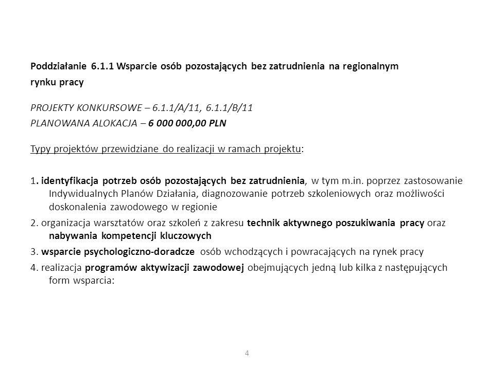 Poddziałanie 6.1.1 Wsparcie osób pozostających bez zatrudnienia na regionalnym rynku pracy PROJEKTY KONKURSOWE – 6.1.1/A/11, 6.1.1/B/11 PLANOWANA ALOKACJA – 6 000 000,00 PLN Typy projektów przewidziane do realizacji w ramach projektu: 1.