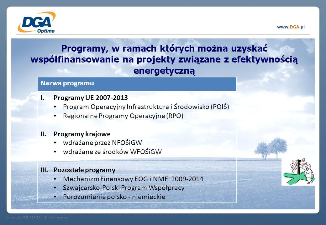 Programy, w ramach których można uzyskać współfinansowanie na projekty związane z efektywnością energetyczną