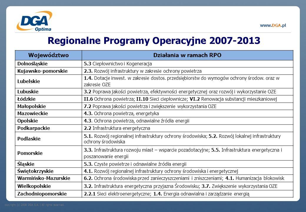 Regionalne Programy Operacyjne 2007-2013