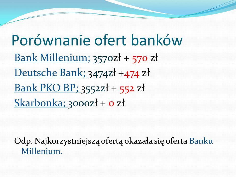 Porównanie ofert banków