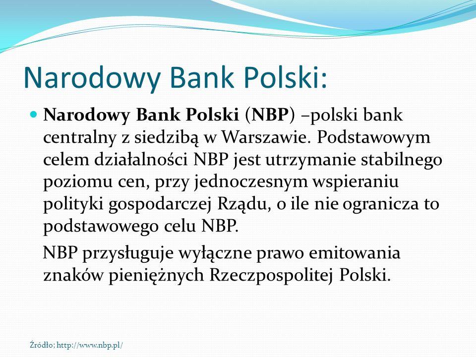 Narodowy Bank Polski: