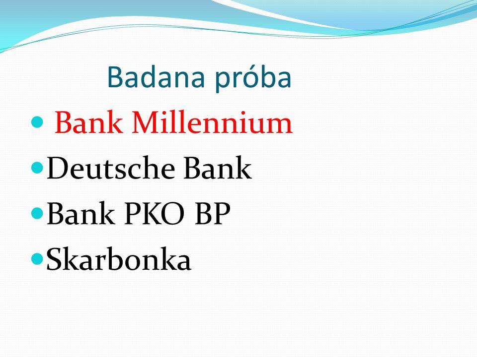 Badana próba Bank Millennium Deutsche Bank Bank PKO BP Skarbonka