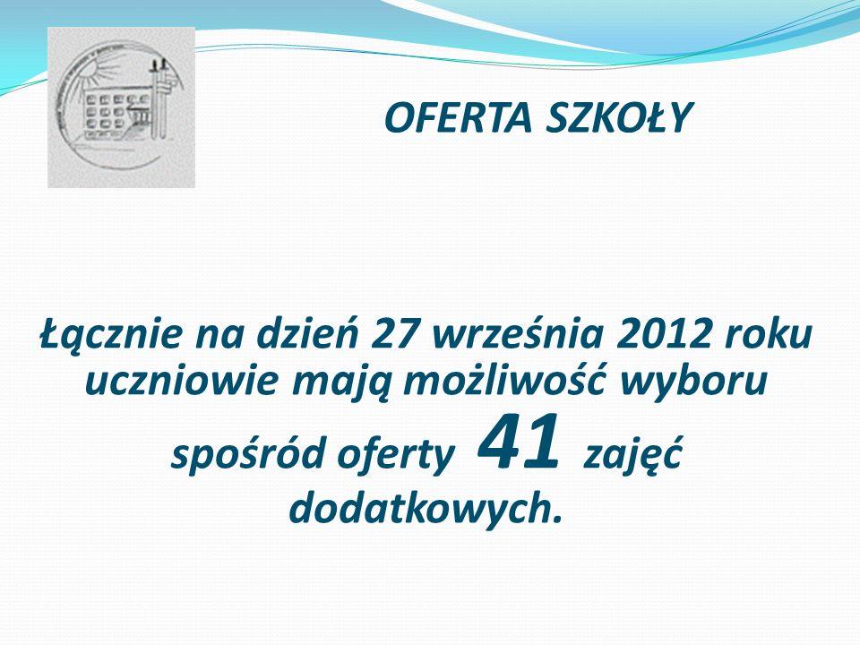 OFERTA SZKOŁY Łącznie na dzień 27 września 2012 roku uczniowie mają możliwość wyboru spośród oferty 41 zajęć dodatkowych.