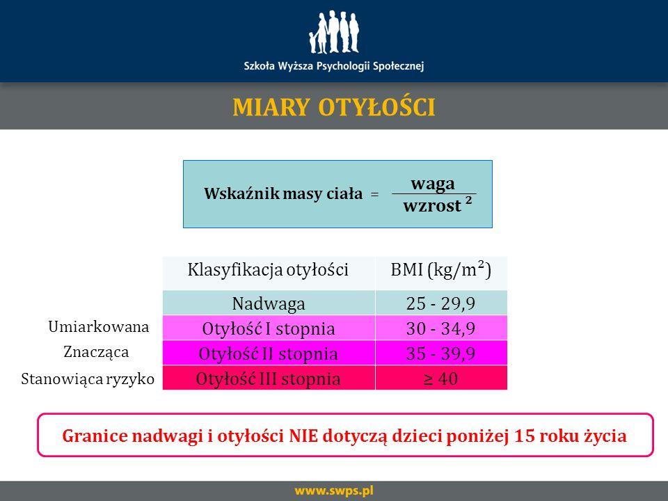 Granice nadwagi i otyłości NIE dotyczą dzieci poniżej 15 roku życia