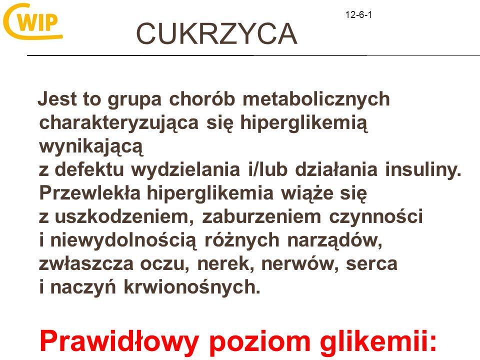 CUKRZYCA 12-6-1.