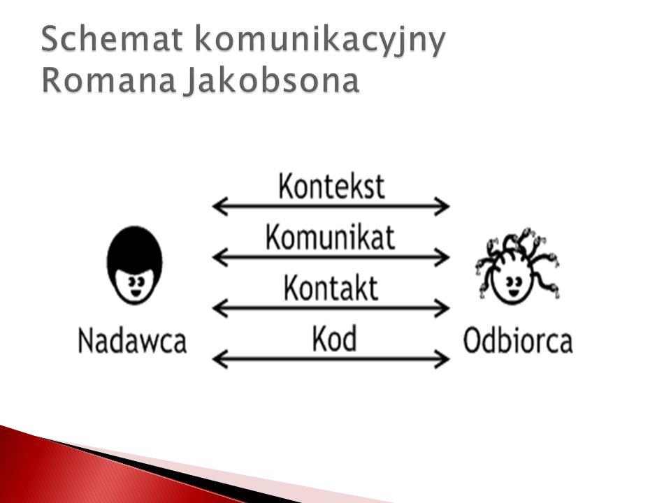 Schemat komunikacyjny Romana Jakobsona