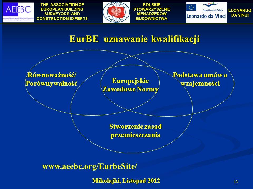 EurBE uznawanie kwalifikacji