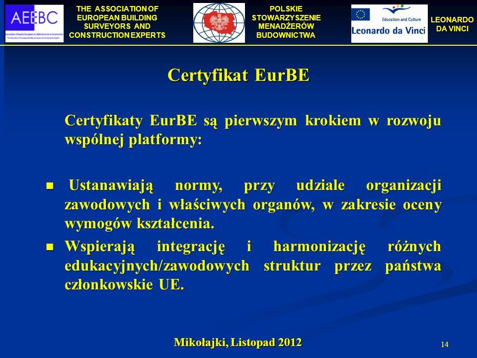 Certyfikat EurBE Certyfikaty EurBE są pierwszym krokiem w rozwoju wspólnej platformy: