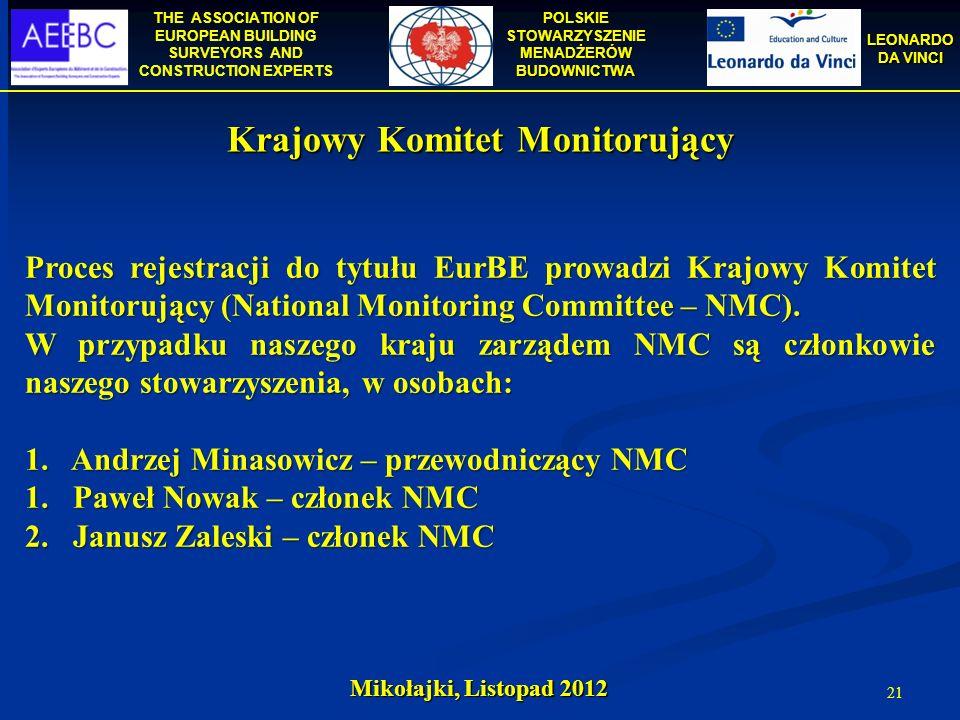 Krajowy Komitet Monitorujący