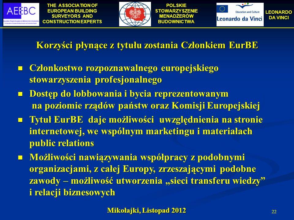 Korzyści płynące z tytułu zostania Członkiem EurBE