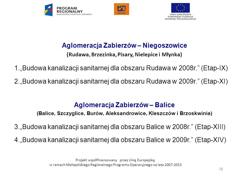 Aglomeracja Zabierzów – Niegoszowice Aglomeracja Zabierzów – Balice