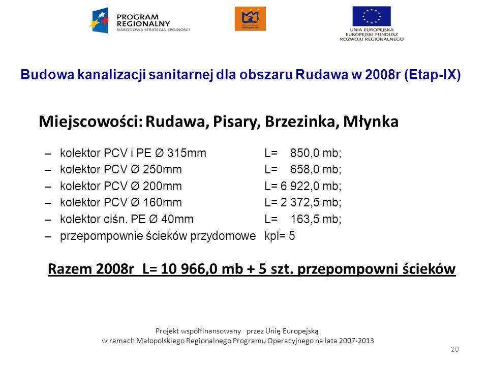 Razem 2008r L= 10 966,0 mb + 5 szt. przepompowni ścieków