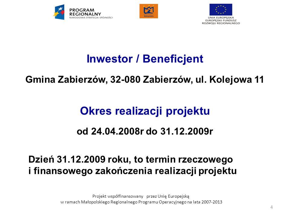Inwestor / Beneficjent Okres realizacji projektu