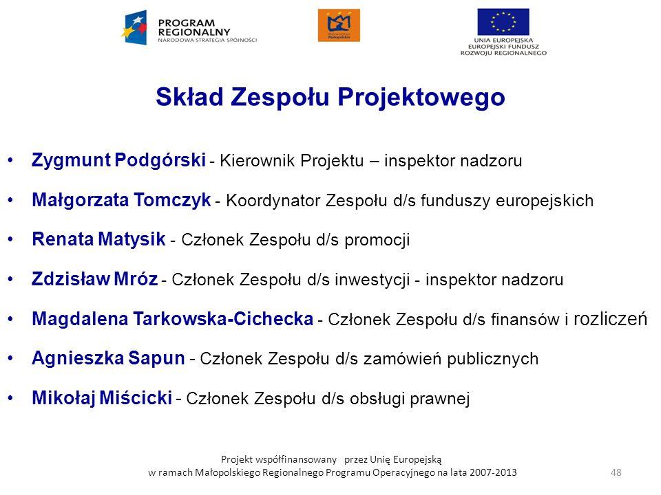 Skład Zespołu Projektowego