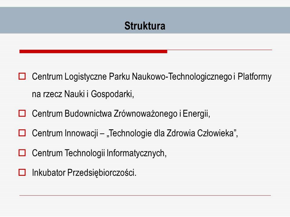 Struktura Centrum Logistyczne Parku Naukowo-Technologicznego i Platformy na rzecz Nauki i Gospodarki,