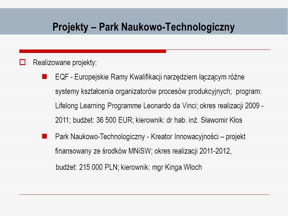 Projekty – Park Naukowo-Technologiczny