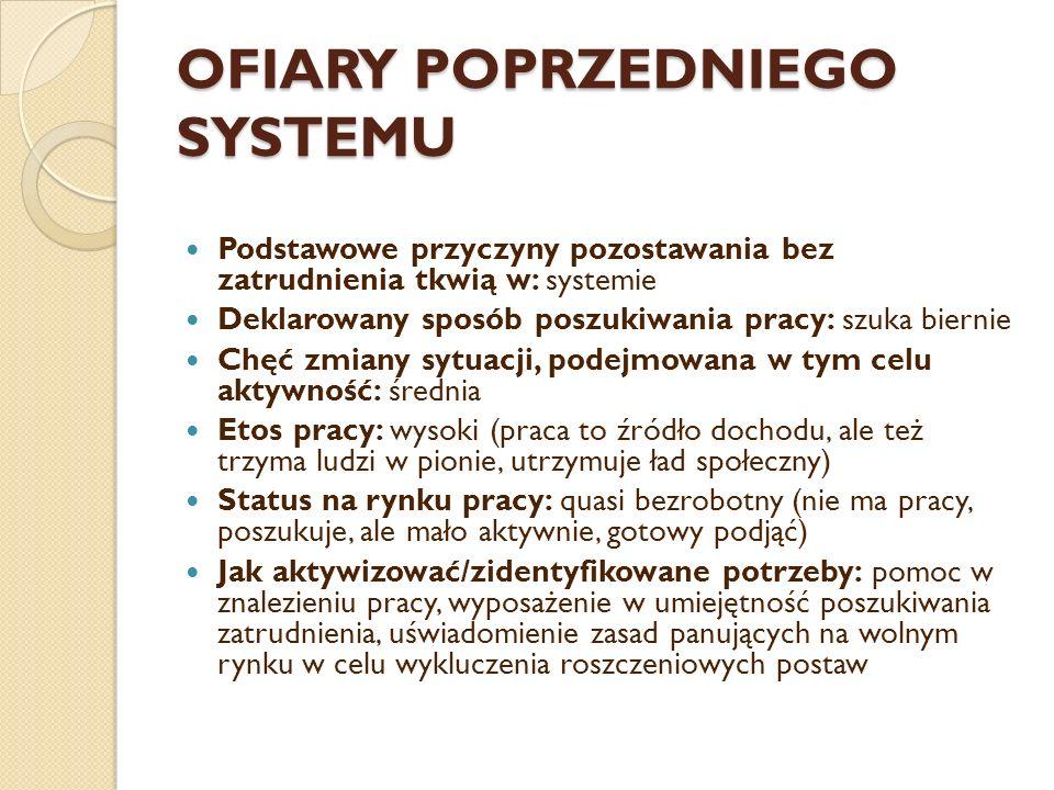 OFIARY POPRZEDNIEGO SYSTEMU