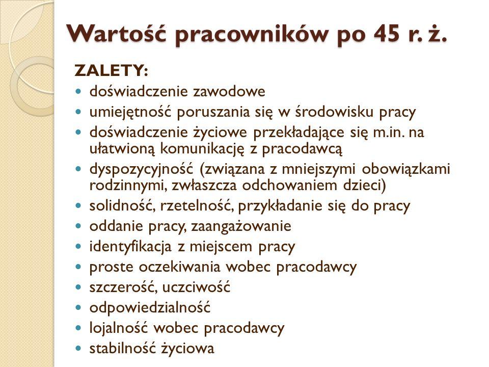 Wartość pracowników po 45 r. ż.