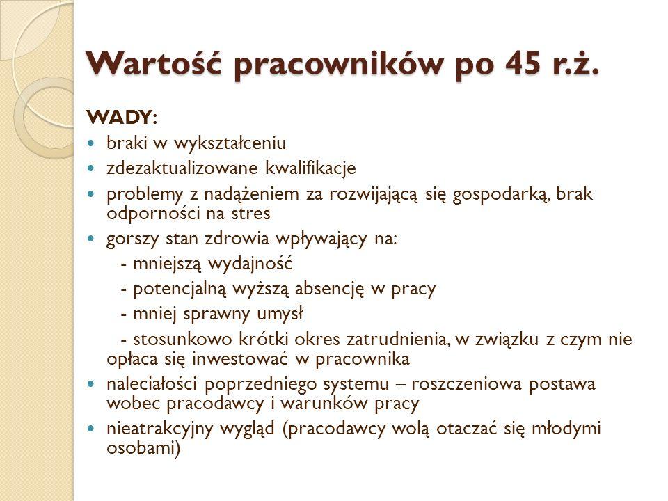 Wartość pracowników po 45 r.ż.