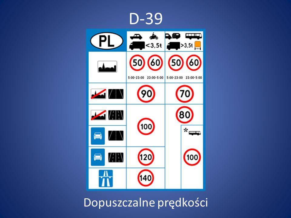 Dopuszczalne prędkości