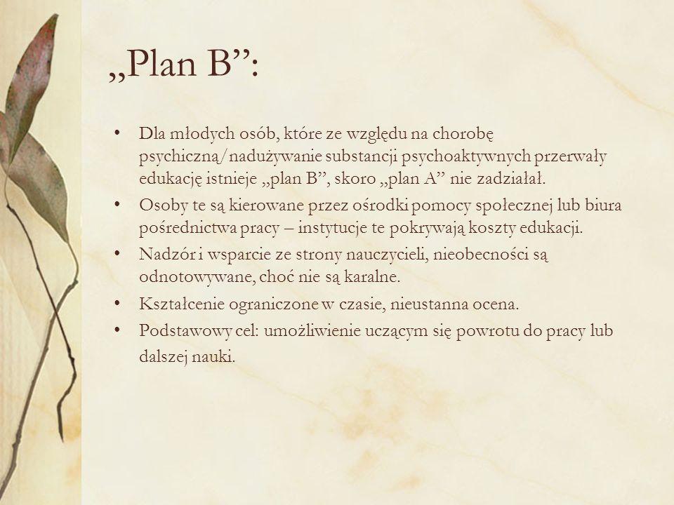 """""""Plan B :"""