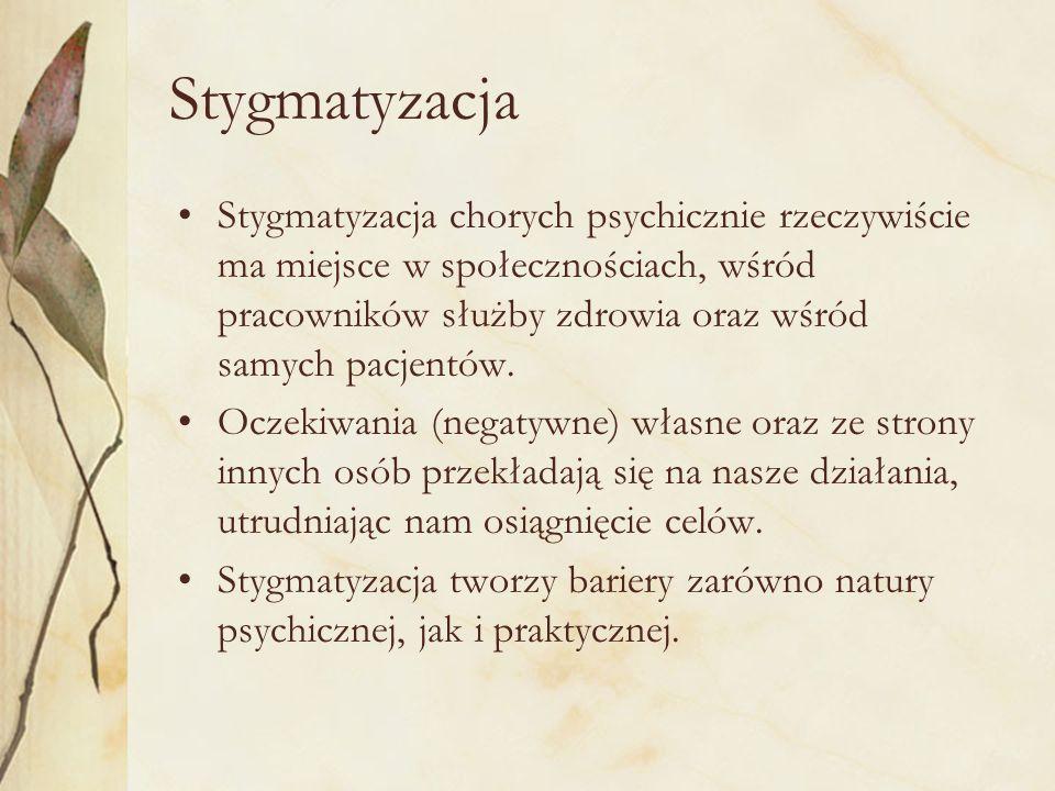 Stygmatyzacja