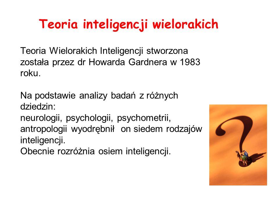 Teoria inteligencji wielorakich