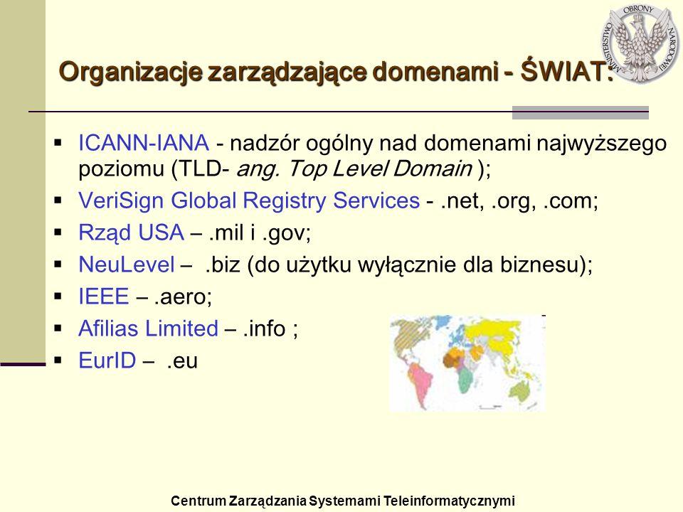 Organizacje zarządzające domenami - ŚWIAT: