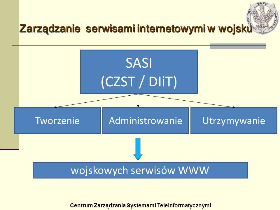 wojskowych serwisów WWW
