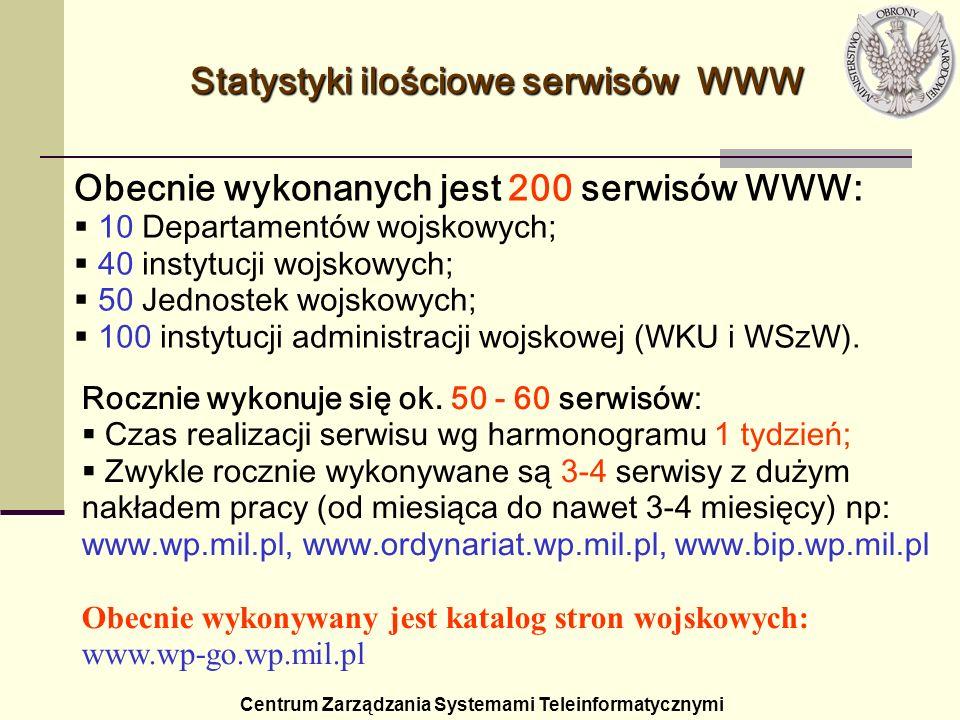 Statystyki ilościowe serwisów WWW