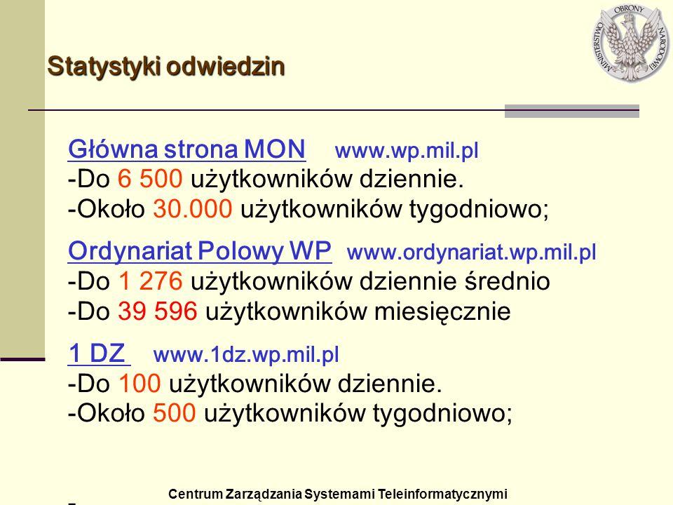 Główna strona MON www.wp.mil.pl Do 6 500 użytkowników dziennie.