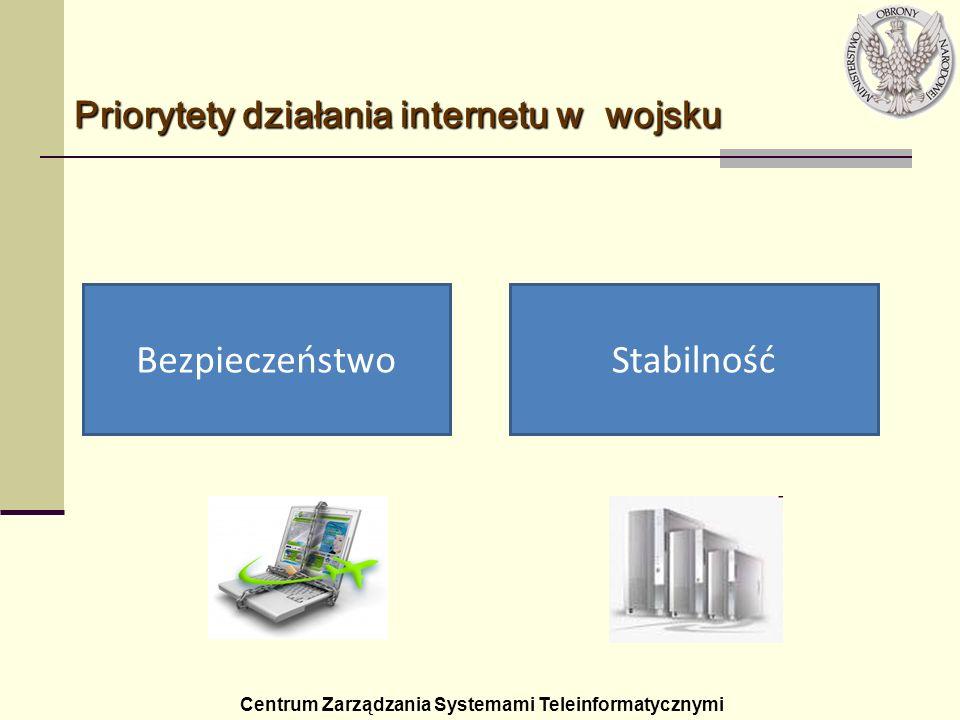 Bezpieczeństwo Stabilność Priorytety działania internetu w wojsku