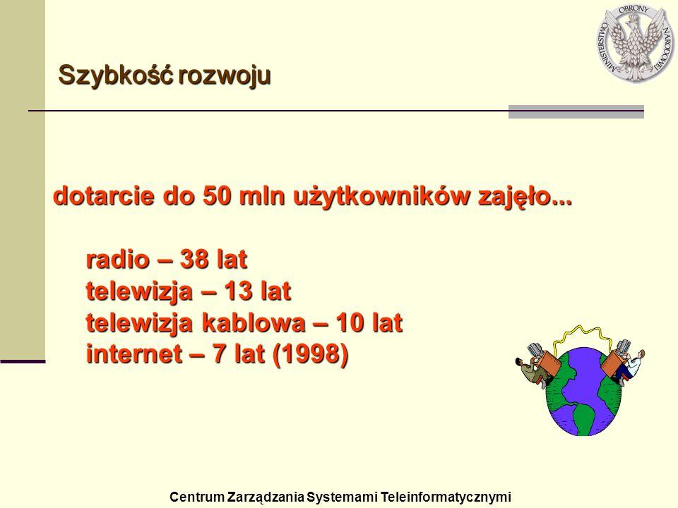 dotarcie do 50 mln użytkowników zajęło... radio – 38 lat