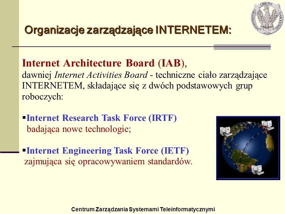 Organizacje zarządzające INTERNETEM:
