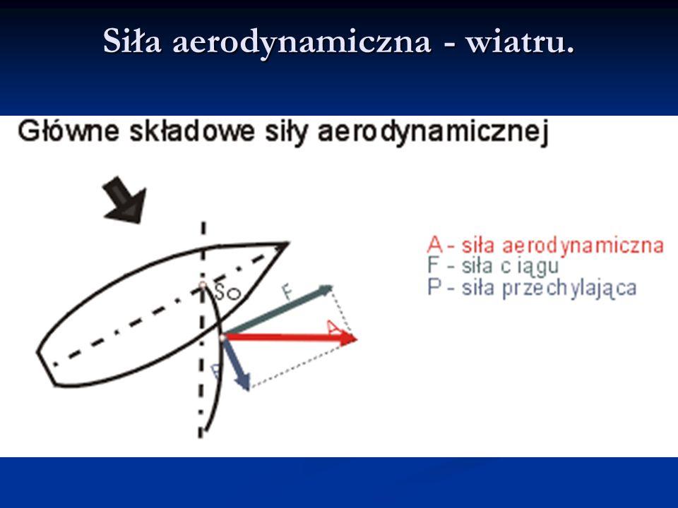 Siła aerodynamiczna - wiatru.