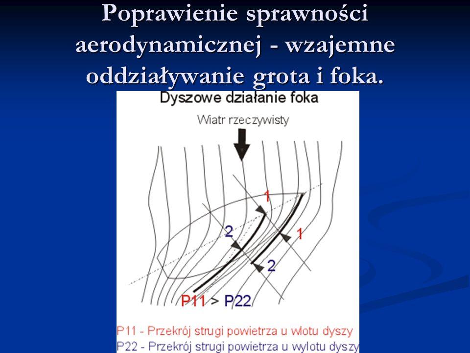 Poprawienie sprawności aerodynamicznej - wzajemne oddziaływanie grota i foka.