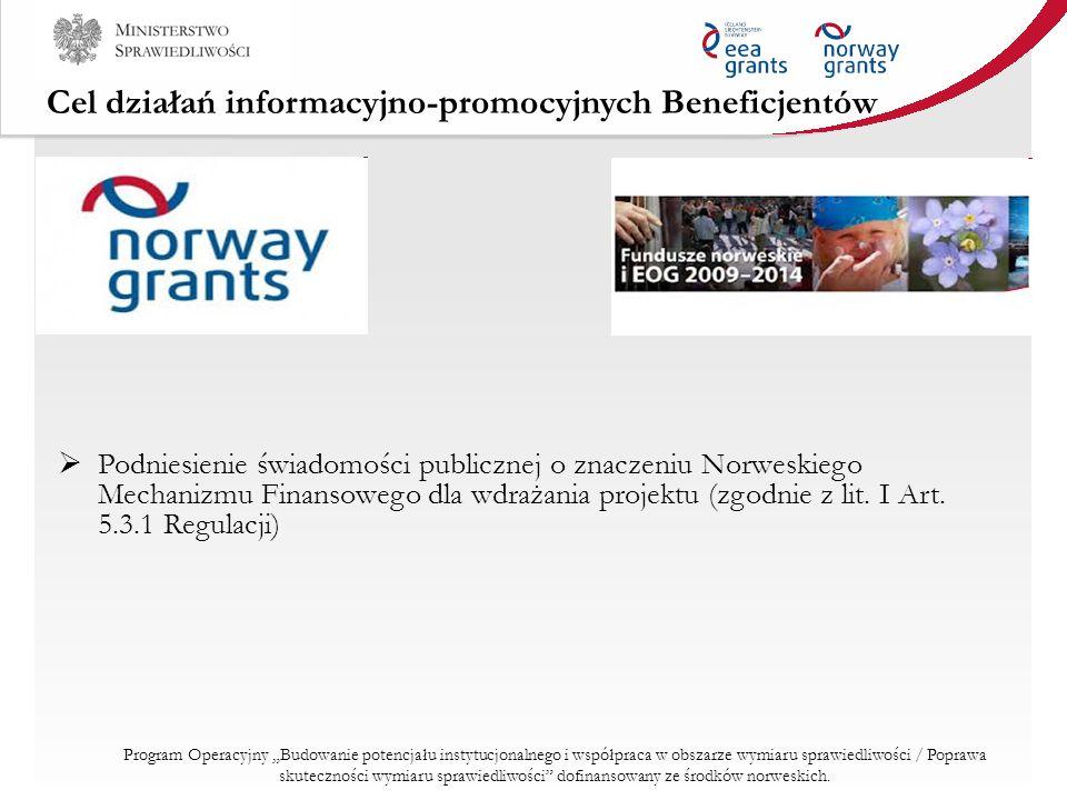 Cel działań informacyjno-promocyjnych Beneficjentów