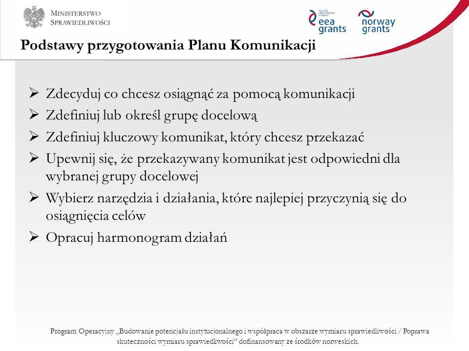 Podstawy przygotowania Planu Komunikacji