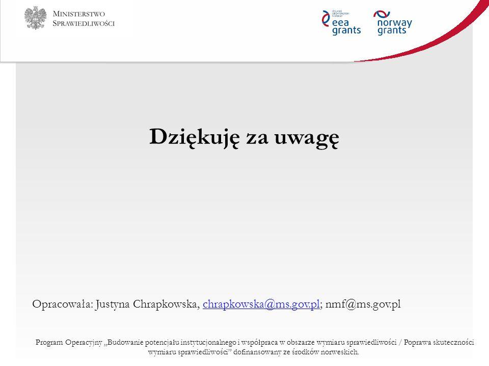 Dziękuję za uwagę Opracowała: Justyna Chrapkowska, chrapkowska@ms.gov.pl; nmf@ms.gov.pl.