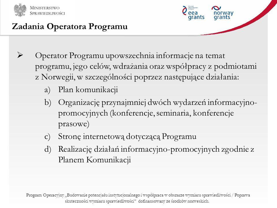 Zadania Operatora Programu