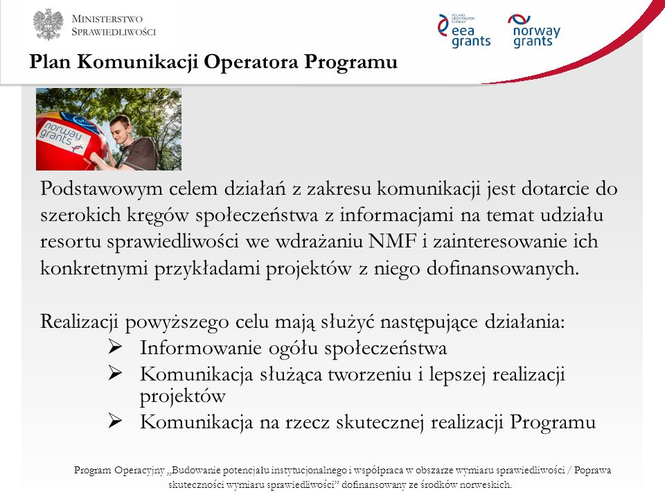 Plan Komunikacji Operatora Programu