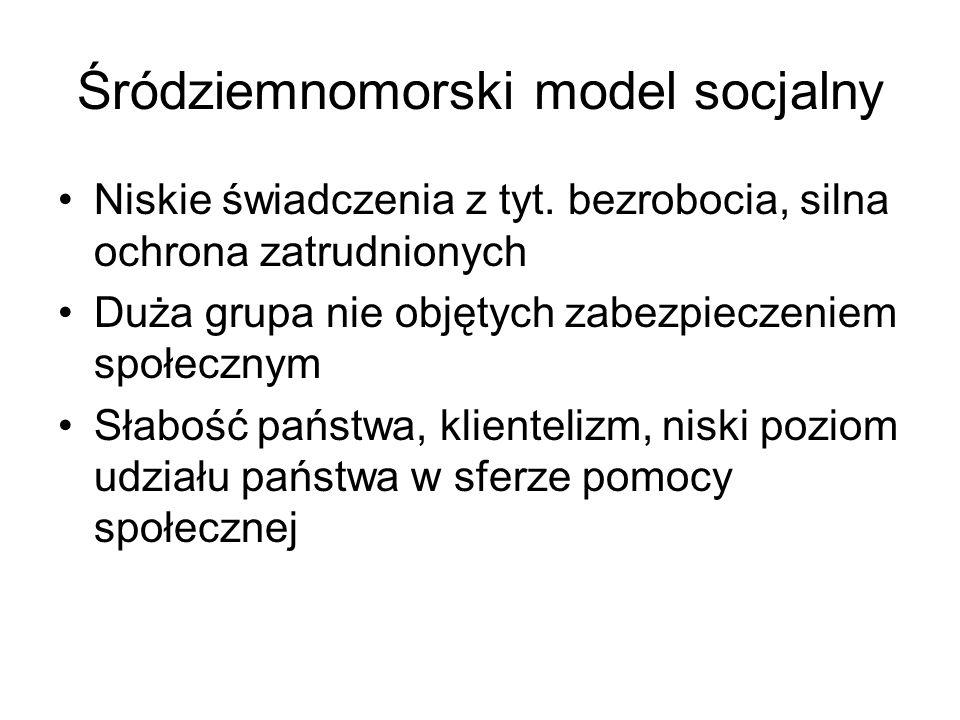 Śródziemnomorski model socjalny