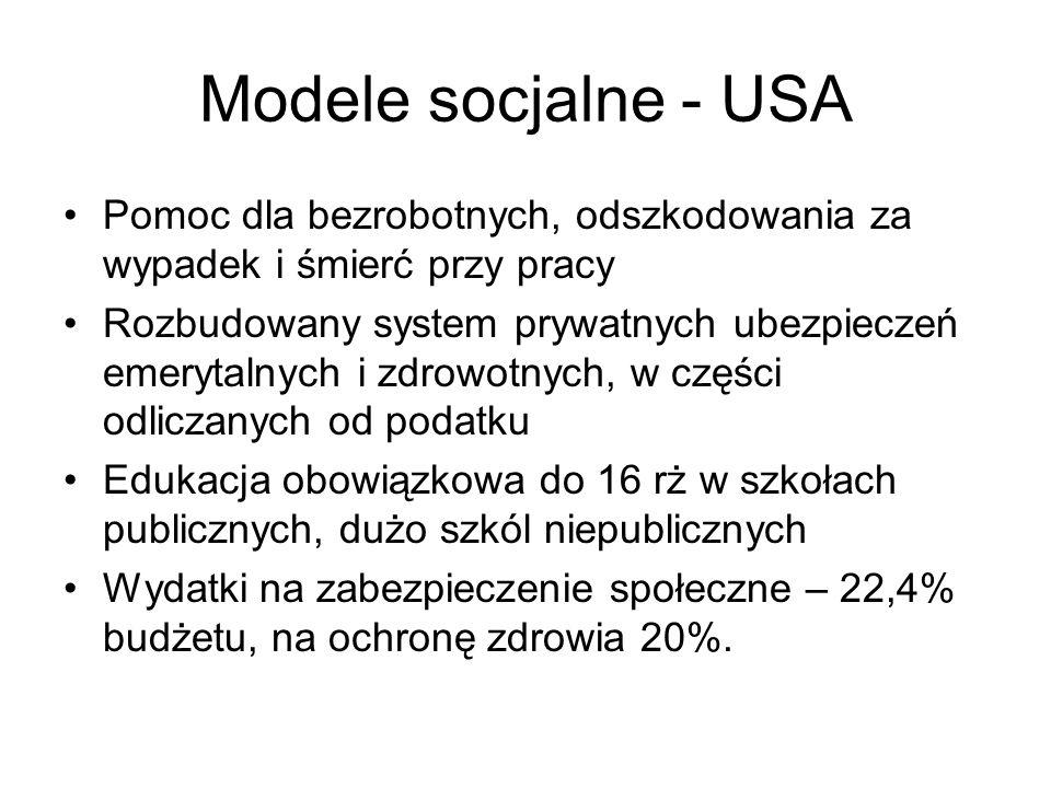 Modele socjalne - USA Pomoc dla bezrobotnych, odszkodowania za wypadek i śmierć przy pracy.