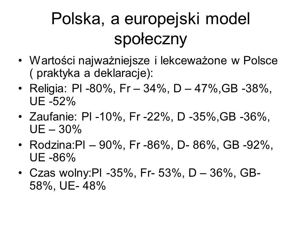 Polska, a europejski model społeczny