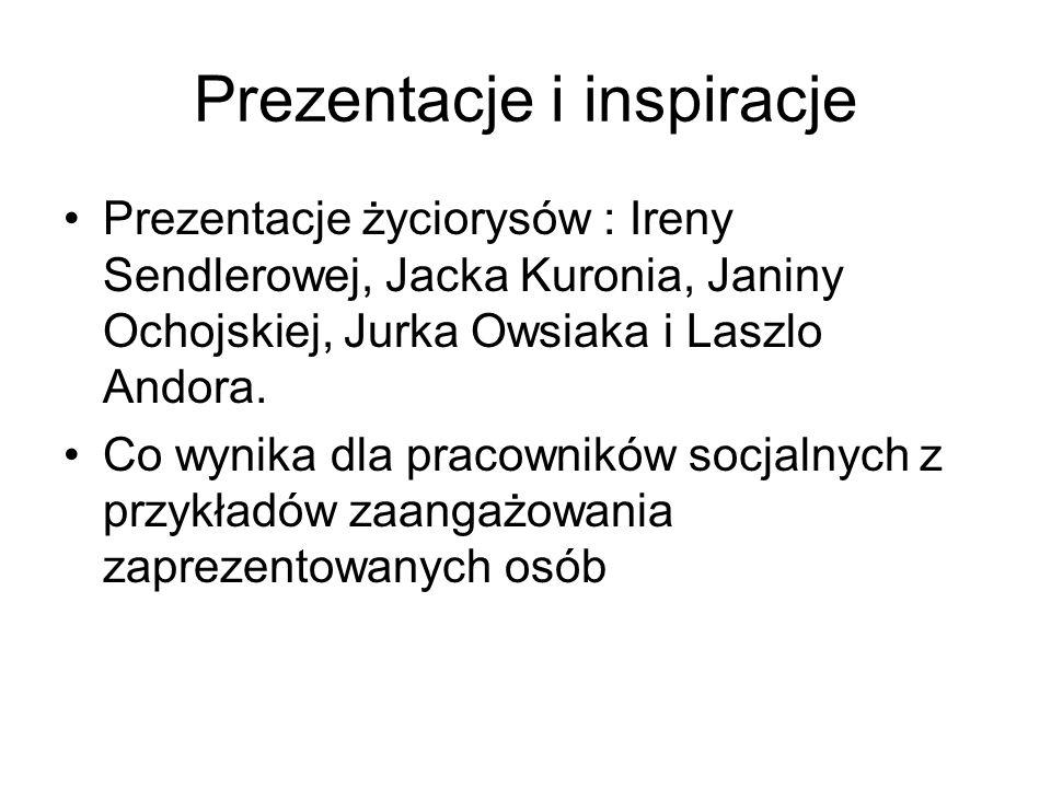 Prezentacje i inspiracje