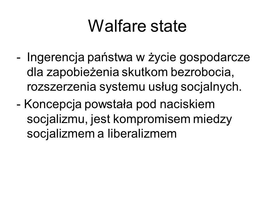 Walfare state Ingerencja państwa w życie gospodarcze dla zapobieżenia skutkom bezrobocia, rozszerzenia systemu usług socjalnych.