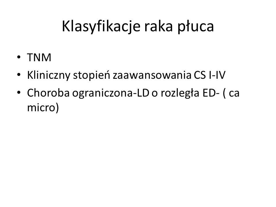 Klasyfikacje raka płuca