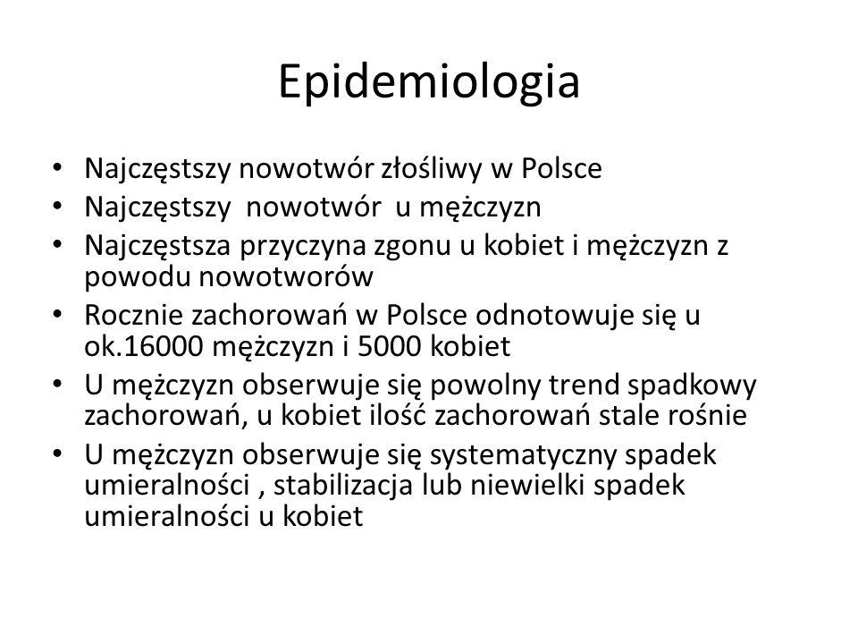 Epidemiologia Najczęstszy nowotwór złośliwy w Polsce